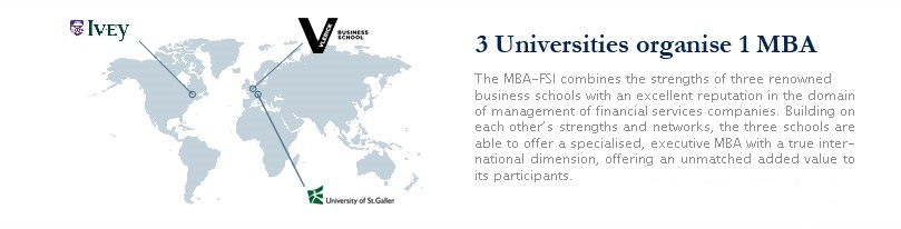 MBA-FSI organising institutions